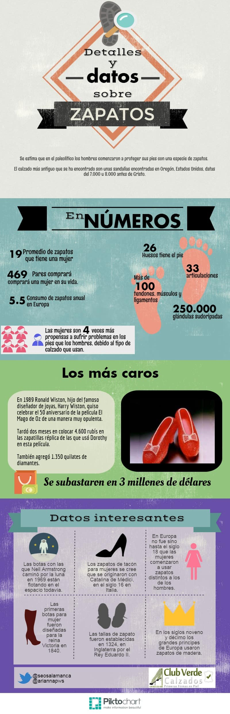 infografia calzados club verde